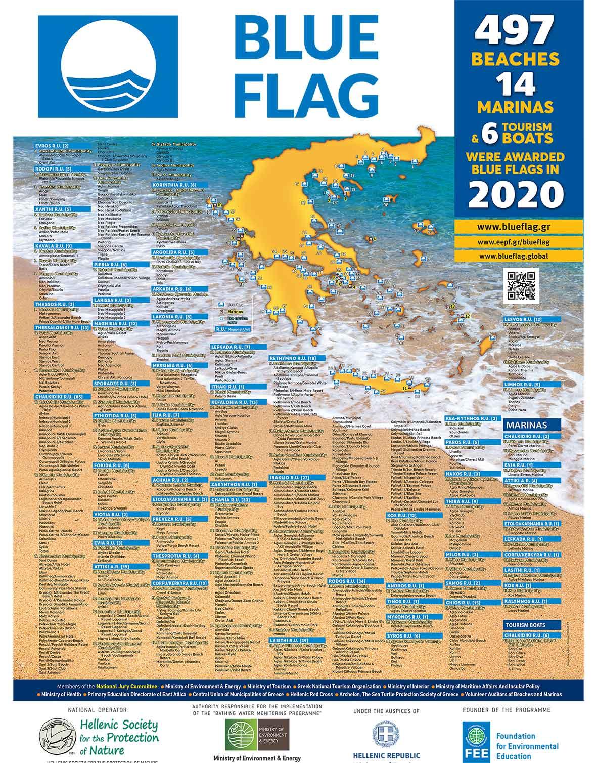 awarded greek beaches for 2020